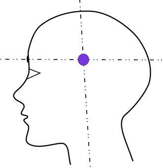 Position exacte du sixième chakra